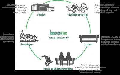 Status for prosjektet: DigiFab –  Automatisert digitalisering og veikart mot Industri 4.0 for SMB-fabrikker