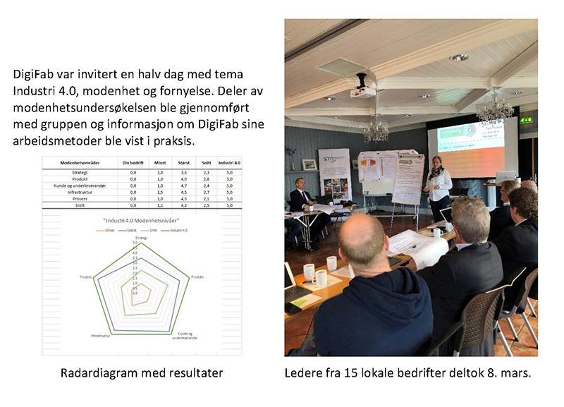 DigiFab, radardiagram, modenhet, fornyelse, industri 4.0