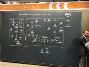 Hannover Messe, Industri 4.0, DigiFab, Amazon Web Services, Microsoft, IBM